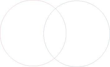 Exemple de cercles avec Contour Pathfinder
