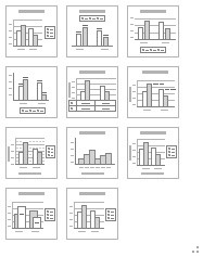 Liste des dispositions rapides pour les graphiques Excel