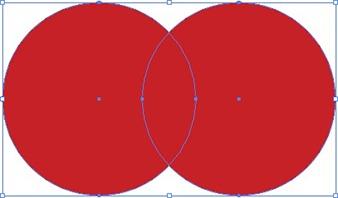 Création de deux cercles rouges
