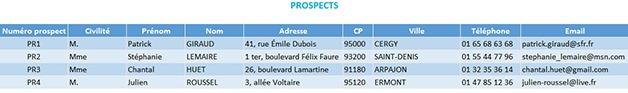 Liste des prospects
