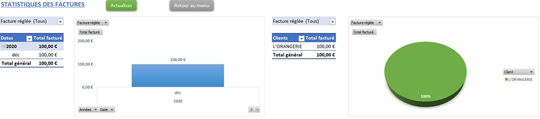 Statistiques des factures de l'application Gérez vos devis et factures avec Excel et Gérez vos devis, factures et stocks avec Excel