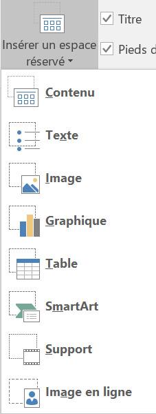 Insérer un espace réservé sur PowerPoint